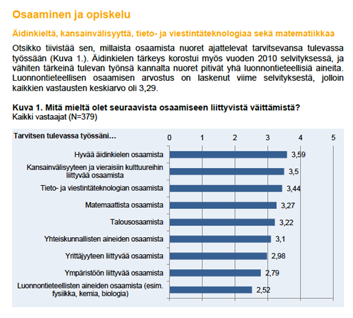 Tampereen kauppakamarin selvitys, Attitude 2012
